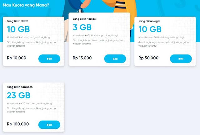 2020 Kartu by.u Gratis Paket Data 2GB Hanya Dengan Share Link Ke Teman April 2020