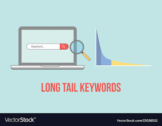 How to Identify the Best Long-Tail Keywords