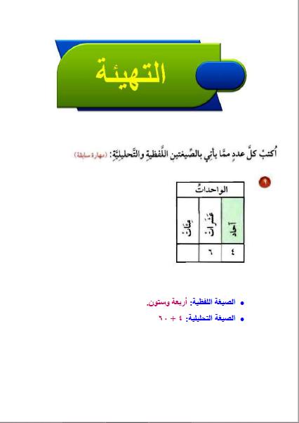 حل رياضيات الطالب رابع ف1