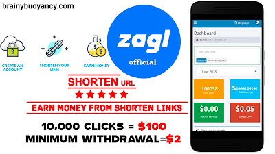 How To Earn Money By Shorten The Link With Za.gl!