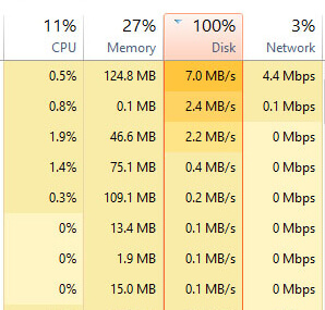 Fixing 100% Disk Usage Problem in Windows 10