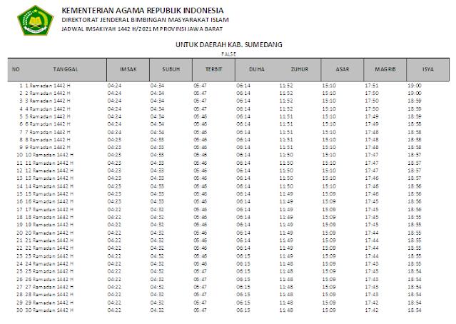 Jadwal Imsakiyah Ramadhan 1442 H Kabupaten Sumedang, Provinsi Jawa Barat