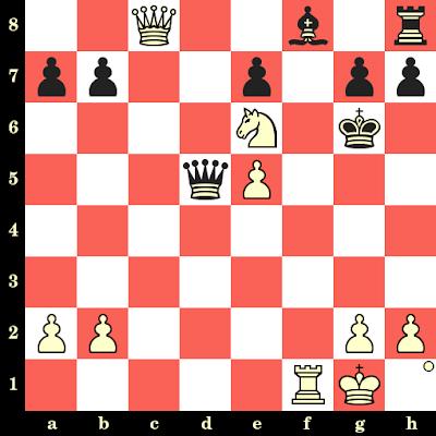 Les Blancs jouent et matent en 4 coups - Nino Khomeriki vs Liza Adeline, Batoumi, 2018