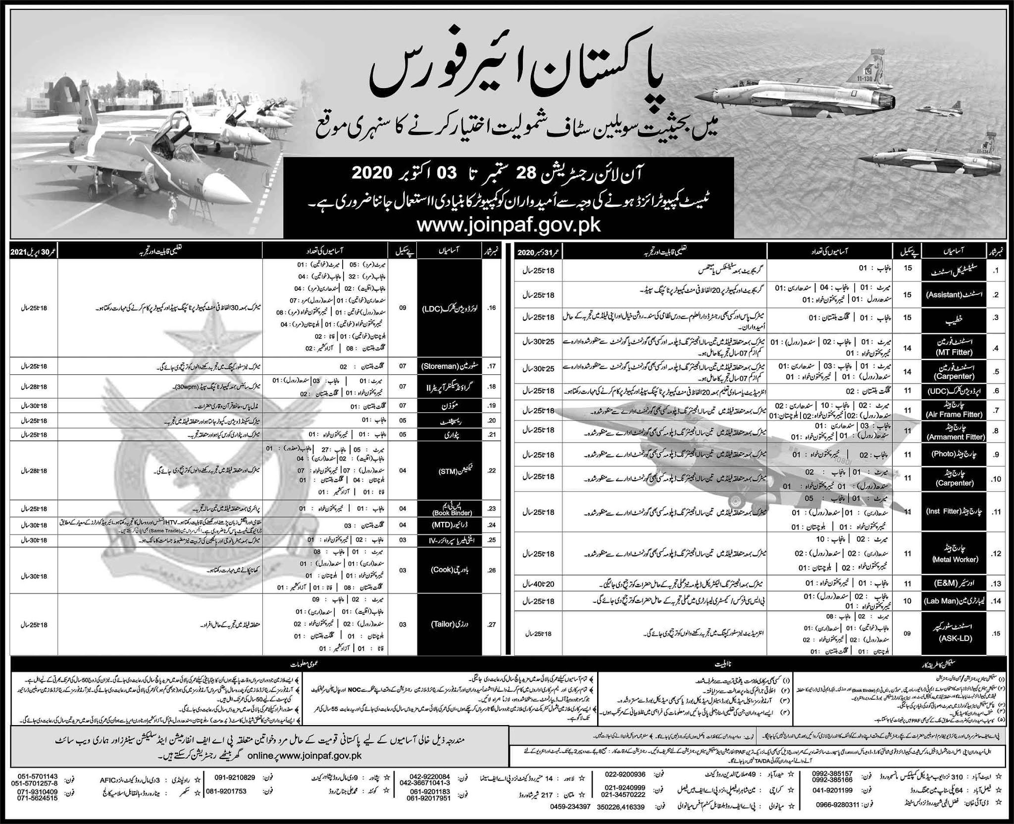 Civilian Staff Jobs in Pakistan Air Force PAF Statistical Assistant October 2020