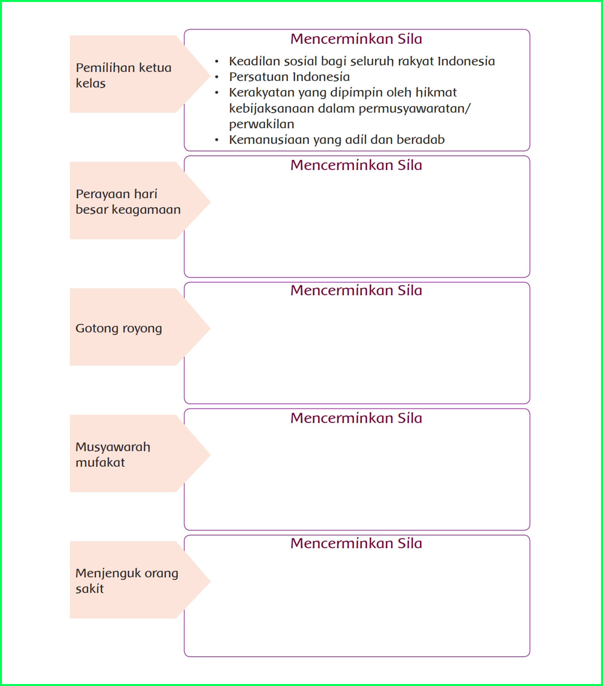 Jawaban Tugas Bahasa Indonesia Kelas 11 Kurikulum 2013 ...