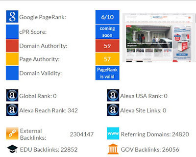 Cara Cek PageRank Blog