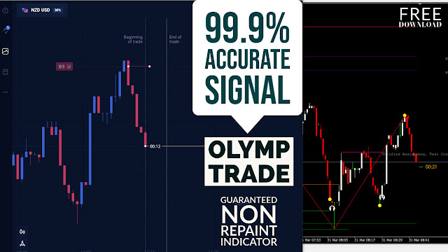 Olymp-Trade-Non-Repaint-Trading-Indicator