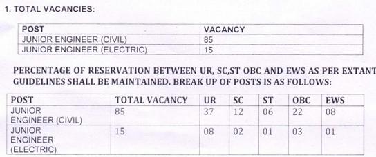 DUSIB Junior Engineer Recruitment 2020 Post Details
