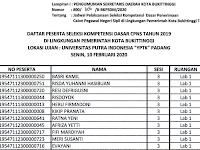 Jadwal Ujian Per Sesi - CPNS 2019 Instansi Kota Bukittinggi