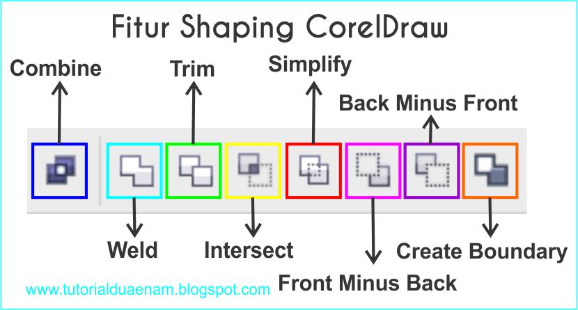 Mengenal Fitur Shaping Weld Trim Intersect Dll Pada Coreldraw Tutorialduaenam