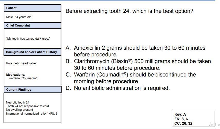 sample question inbde dental books