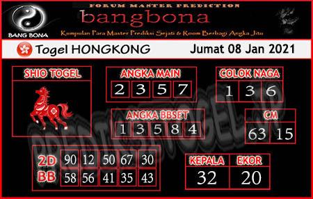 Prediksi Bangbona HK Jumat 08 Januari 2021