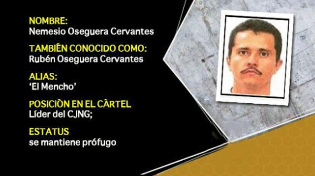 DETECTAN RED de COLOMBIANOS a las ORDENES del MENCHO y el C.J.N.G OPERANDO en el PAIS.