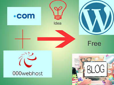 How to get free wordpress hosting for your domian