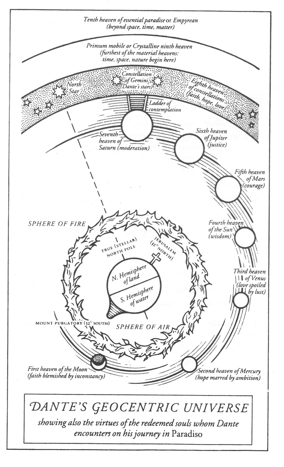 universe today universe today solar system diagram
