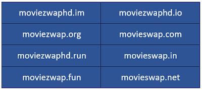 moviezwap-proxy-websites-list-2019