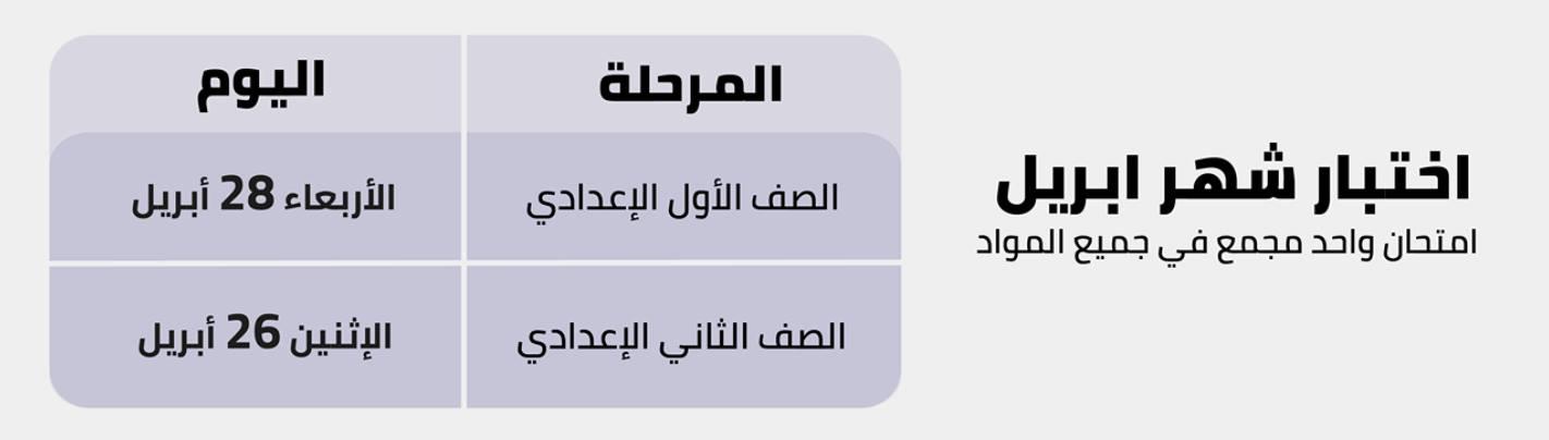 وزير التعليم:  امتحانات أبريل في مواعيدها 2