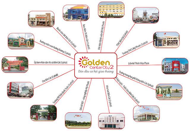 Tiện ích tại Khu đô thị Golden Center City 2