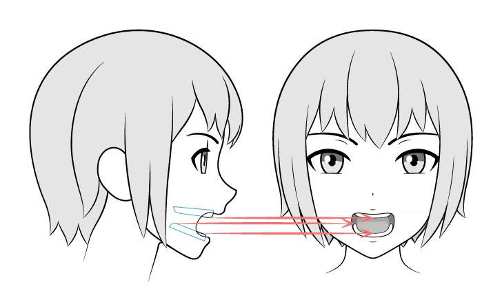 Gigi menggambar pandangan berbeda