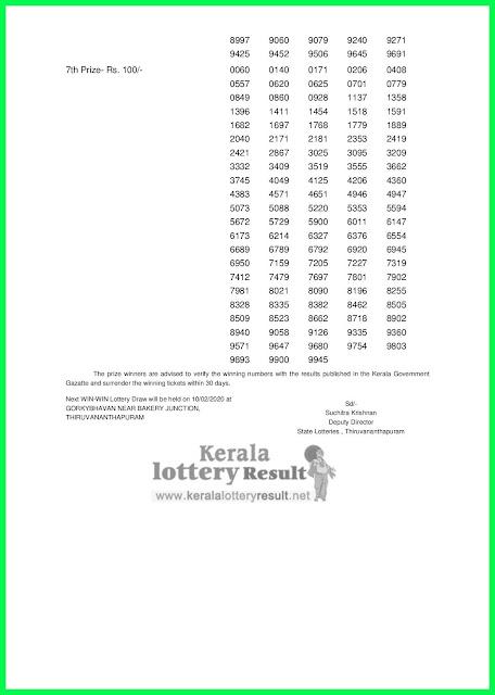 Kerala Lottery Result 03-02-2020 Win Win W-550