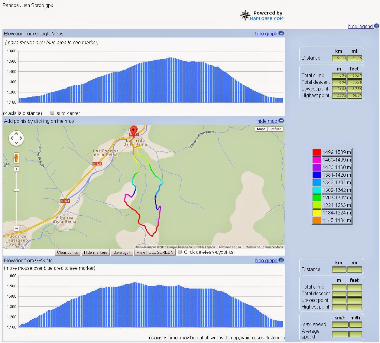 medium resolution of los perfiles de elevaci n se muestran basados tanto en google maps como en los datos del track si tiene datos de elevaci n v lidos