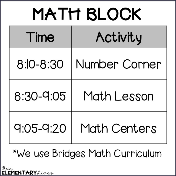 How To Fit It All In: A First Grade Schedule - Paige Bessick