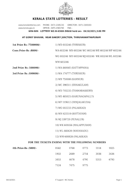 win-win-kerala-lottery-result-w-636-today-04-10-2021_page-0001
