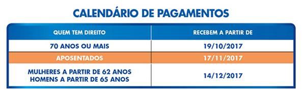calendário de saque de cotas do PIS
