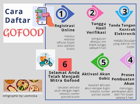 daftar gofood