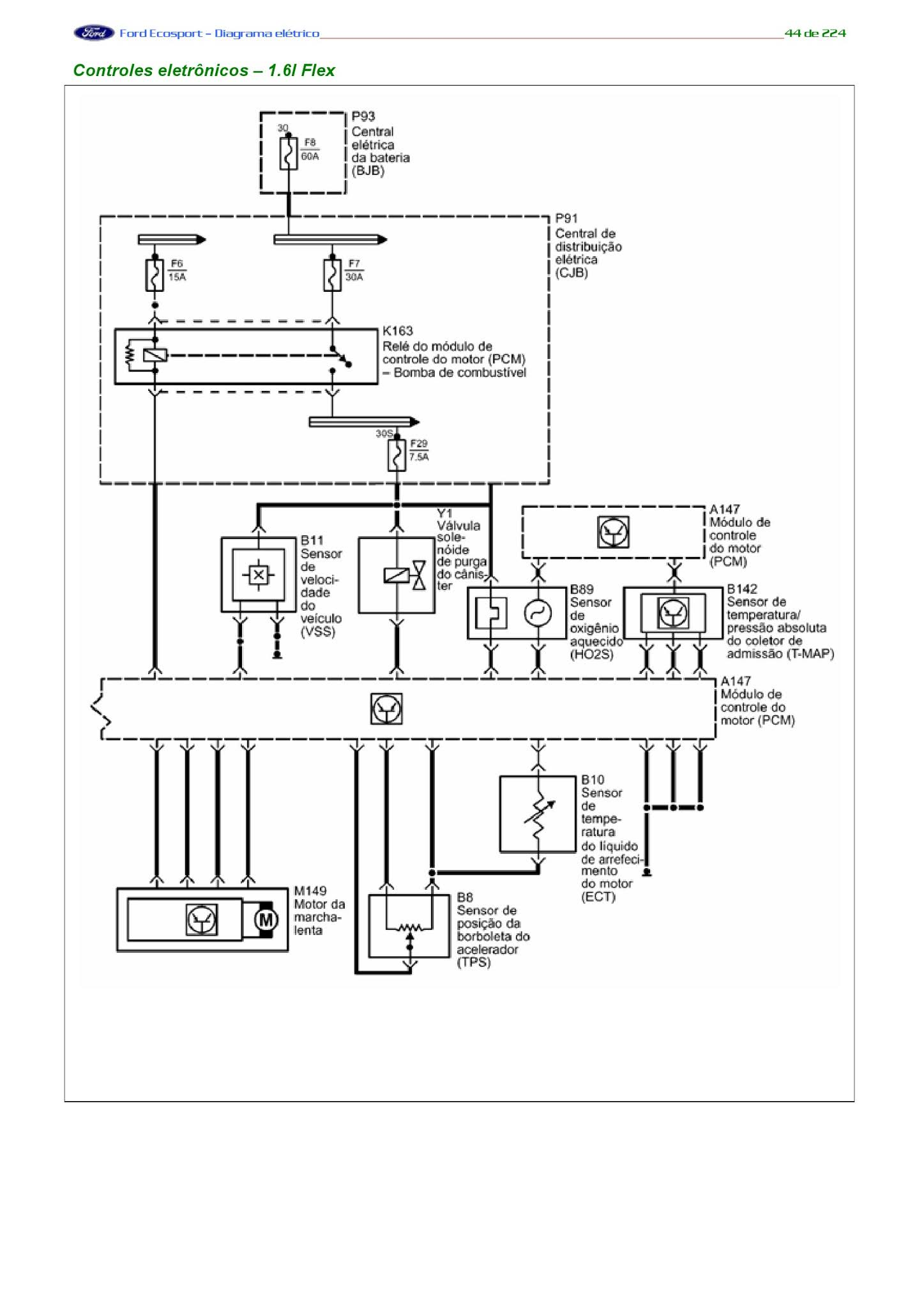 Diagram Wiring Diagram Do Propriet Rio Ford Ecosport Full Version Hd Quality Ford Ecosport Diagramsragin Viamineouno It