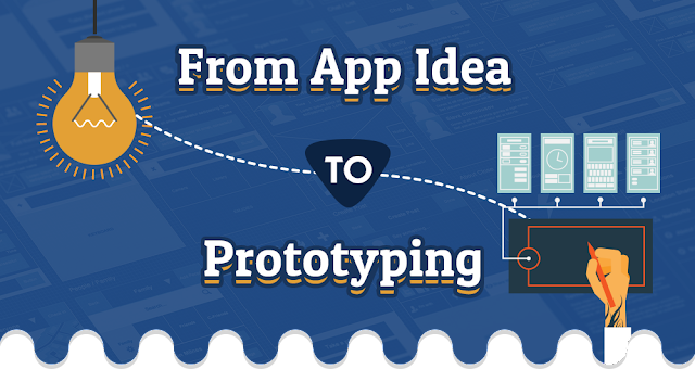 Mapping the App Development Journey – From Idea to Prototyping #infographic