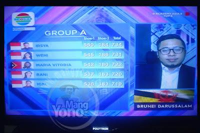 ii. Juri dari Brunei Darussalam
