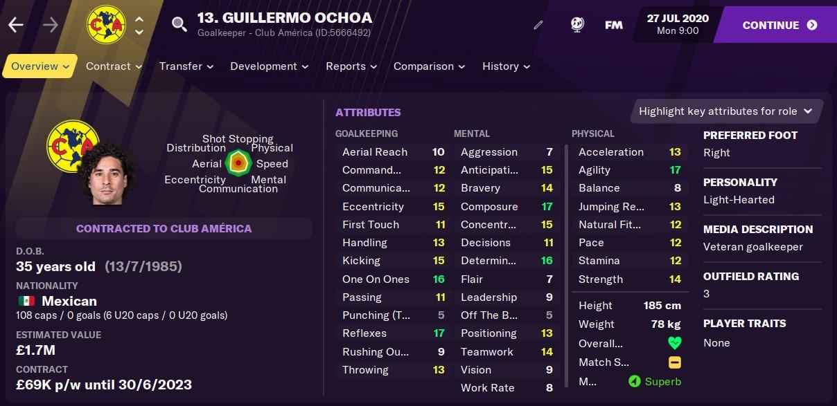 Guillermo Ochoa Football Manager 2021