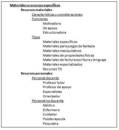 Educación Especial En El S Xxi Centros Especificos Materiales Programas Y Técnicas