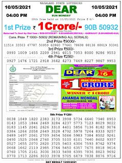 Lottery Sambad Result Evening 4pm