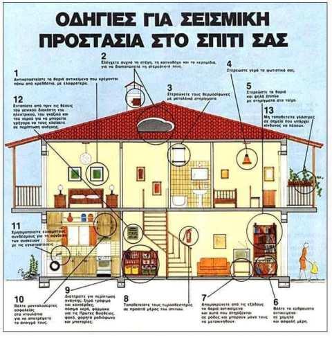 Οδηγίες για προστασία απ τον σεισμό στο σπίτι μας