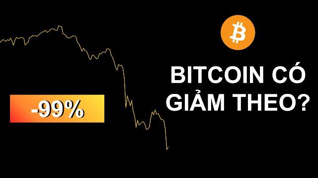 Bitcon có giảm xuống 6.000 USD