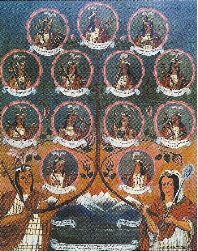 Cuadro cusqueño de los linajes Incas