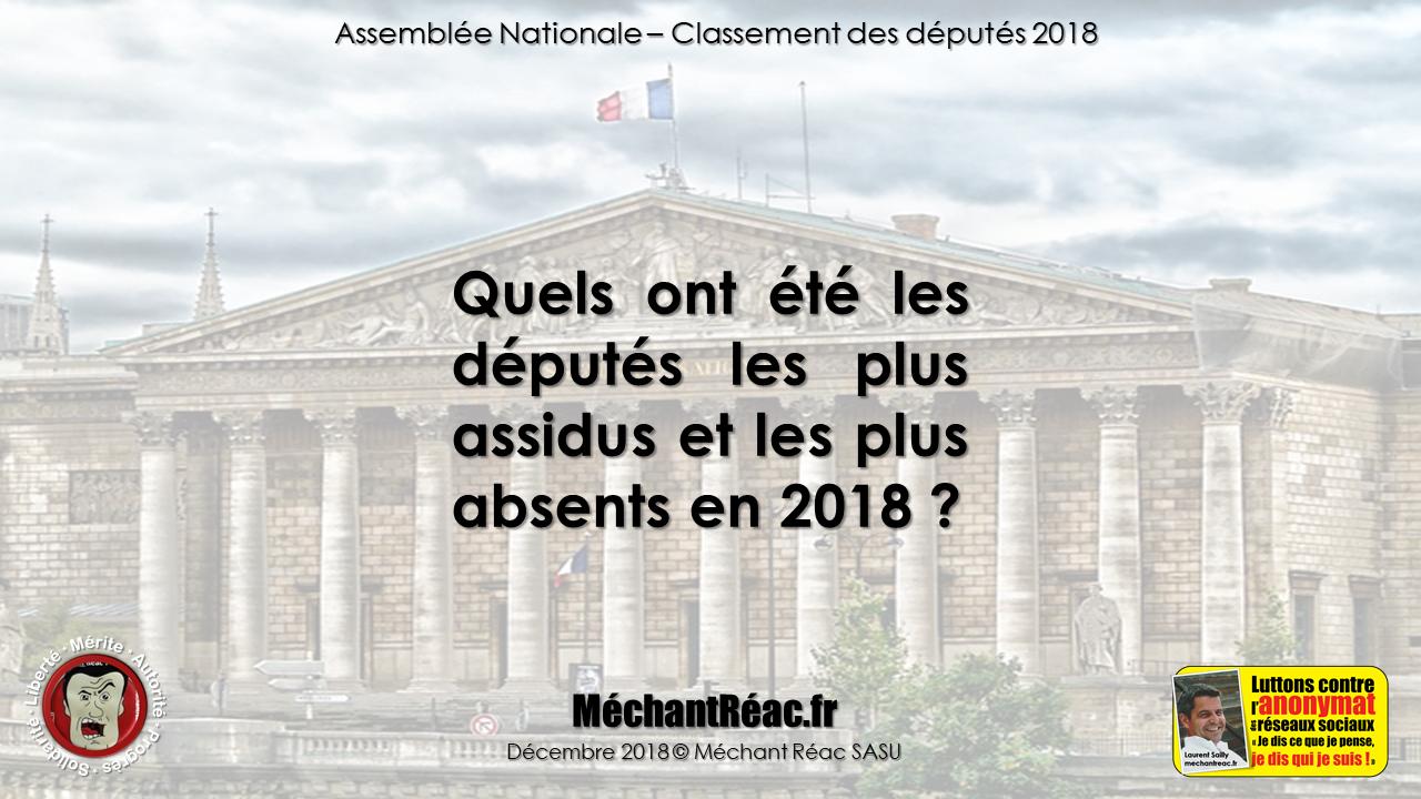https://mechantreac.blogspot.com/2018/12/quels-ont-ete-les-deputes-les-plus.html