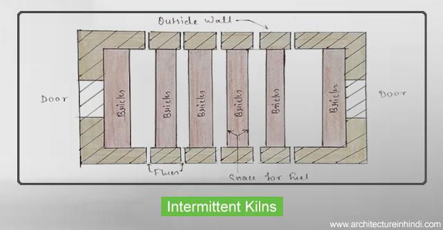Intermittent Kilns | इंटरमीडिएट भट्टे