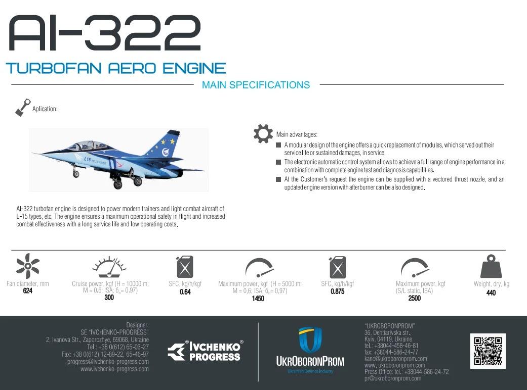 «Мотор Січ поставить Китаю ще 400 авіадвигунів АІ-332
