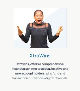 AccessBank xtrawins promo 2020
