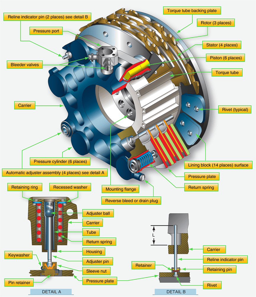 hight resolution of the multiple disk brake assembly and details from a boeing 737