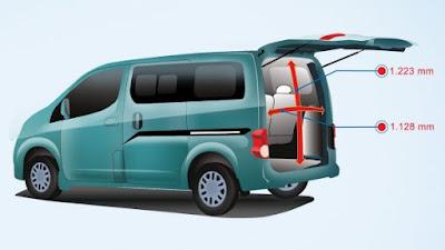 ekstra ruang evalia - Nissan mobil terbaik -  tuturahmad.blogspot.com