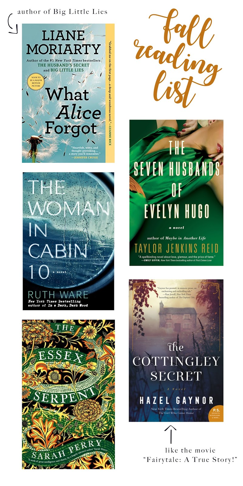 reading, books, reading list, what I'm reading, liane moriarty, what Alice forgot, the seven husbands of Evelyn Hugo, Taylor Jenkins Reid, the woman in cabin 10, ruth ware, the Essex serpent, Sarah Perry, the cottingley secret, hazel Gaynor