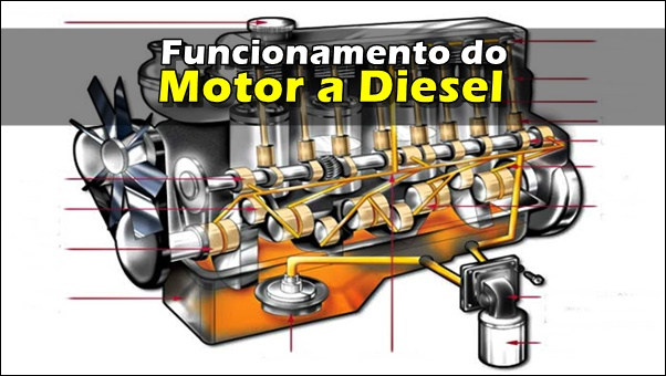 Como funciona Motor Diesel