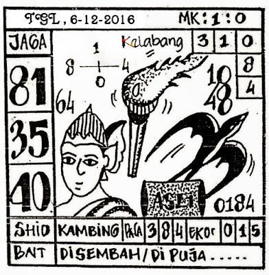 http://www.datatogel4d.com/2016/12/prediksi-togel-singapura-rabu-07-12-2016.html