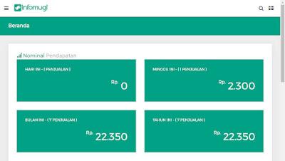 Contoh Aplikasi Penjualan Kasir dengan PHP