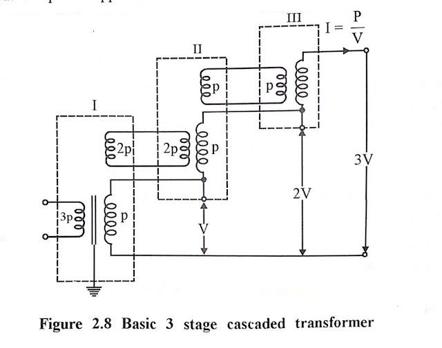 cascaded transformer