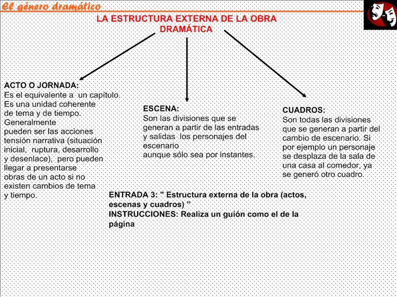 Estructura Espacio Y Tiempo By Paco José On Prezi